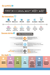 Capability-Data_Center_Services_infographic