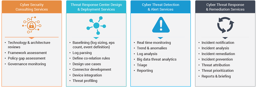 an analysis of the threat of Swot analysis is a simple but useful framework for analyzing your organization's strengths and weaknesses, and the opportunities and threats that you face it helps you focus on your strengths, minimize threats, and take the greatest possible advantage of opportunities available to you.